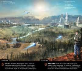 Terraforming Mars National Geographic