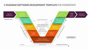 V Diagram Software Development Template For Powerpoint