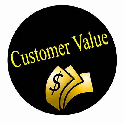 Value Customer Customers Quantifying Agile Benlinders