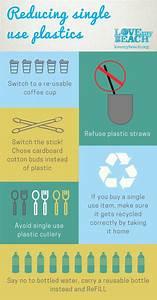 Reduce Plastic Usage