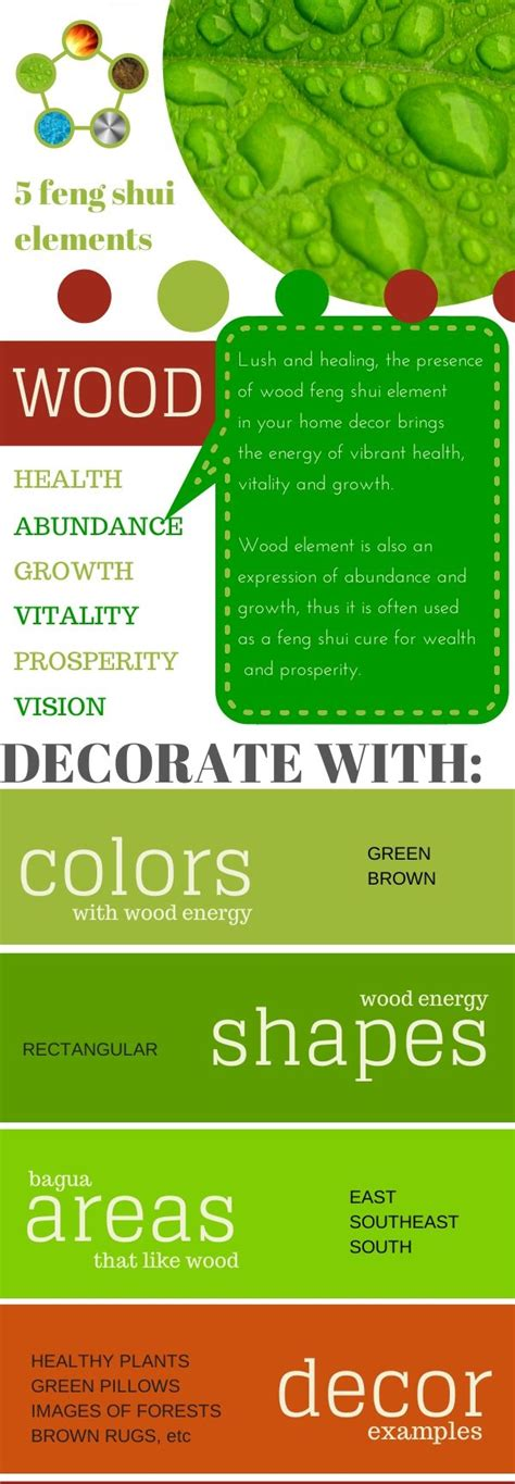 interior design kitchener waterloo feng shui be the positive light in your home centre