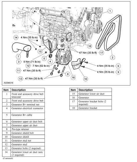 Ford Ranger Alternator Wiring Diagram Database