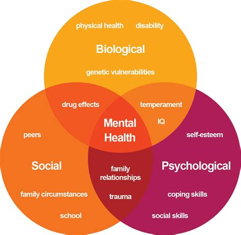 How mental health difficulties affect children