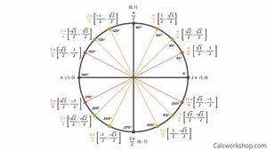 How To Convert Radians To Degrees