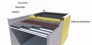 Toit terrasse de maison container isolation et etancheite for Type d isolation maison 3 toit terrasse de maison container isolation et etancheite