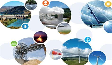 Возобновляемые источники энергии по видам и использованию
