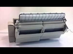 Wwwinside75com canape lit convertible rapido for Tapis exterieur avec canape lit ouverture electrique
