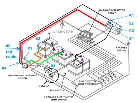 Ezgo 36 Volt Motor Wiring by 36 Volt Ezgo Wiring Diagram Wiring Diagram Images