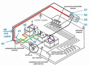 Mid 90s Club Car Ds Runs Without Key On Club Car Wiring Diagram 36 Volt Club Car Wiring Diagram