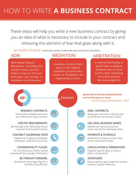 How To Write A Business Contract  Business Cheat Sheets
