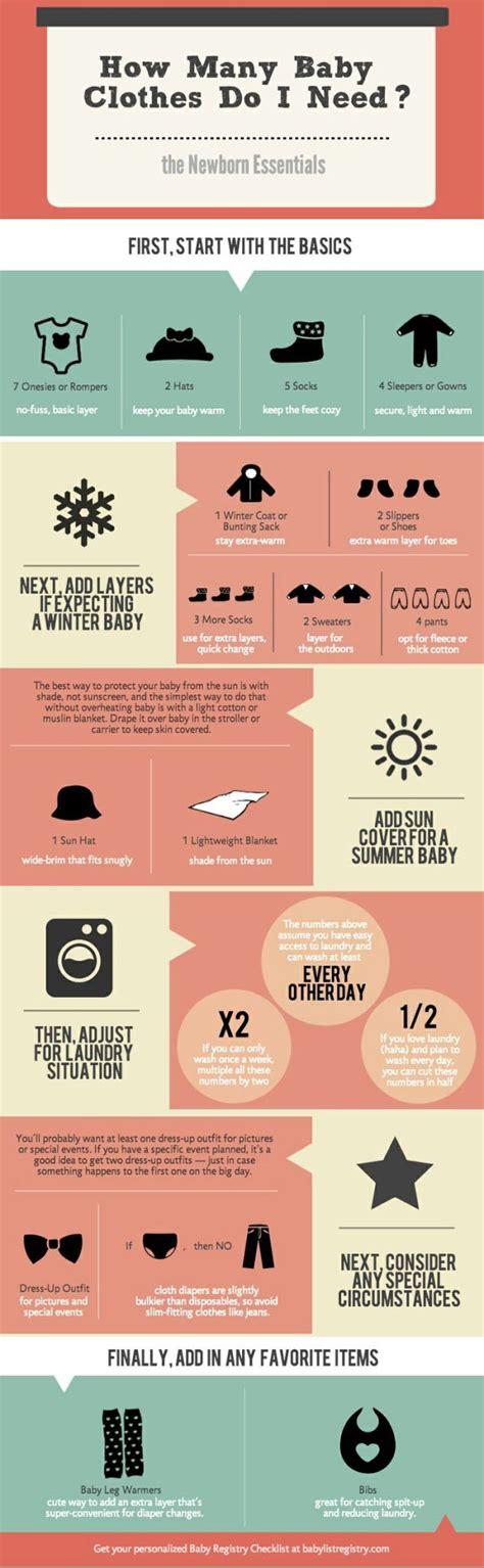 newborn baby essentials newborn essentials a s checklist