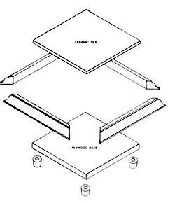 tile trivet woodworking plans  information  woodworkersworkshop
