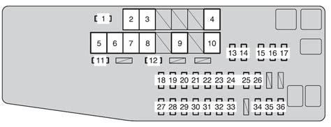 Toyota Avalon From Fuse Box Diagram Auto Genius