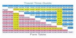 Mrt And Lrt Train Schedule And Fare  U2013 Wip U0026 39 S Blog