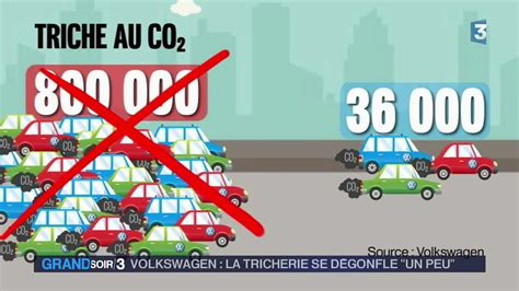 rejet co2 voiture volkswagen revoit sa fraude au rejet de co2 224 la baisse