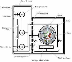 Fonctionnement Pompe Hydraulique : audi a4 cabriolet b6 syst me hydraulique pompe verins lectrovannes page 1 a4 b6 forum ~ Medecine-chirurgie-esthetiques.com Avis de Voitures