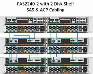 Cat 5 Cabling Diagram