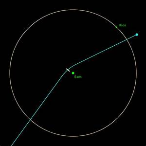 Apophis asteroid to pass close to Earth today - Geek.com