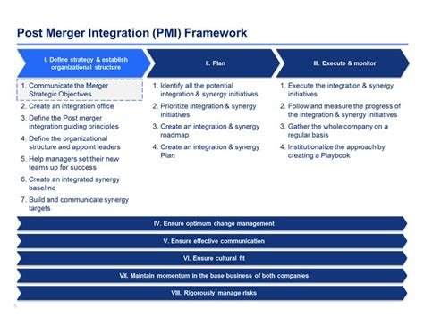 post merger integration framework post merger