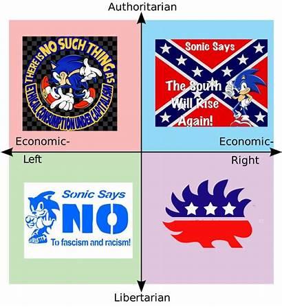 Political Compass Sonic Says Hedgehog Memes Fascism