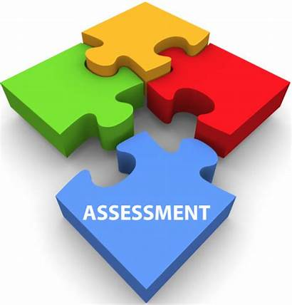 Assessment Meaningful Manageable Learning Strategies