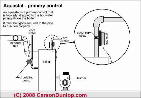Honeywell Universal Oil Heating Boiler Electronic