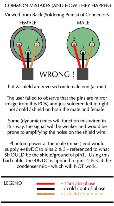 Microphone Cable Riddle Recording