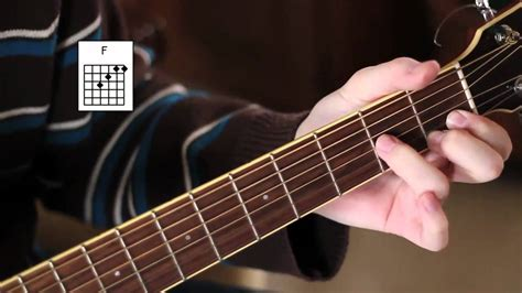 Famous Guitar B Chord Easy Adornment - Basic Guitar Chords For ...