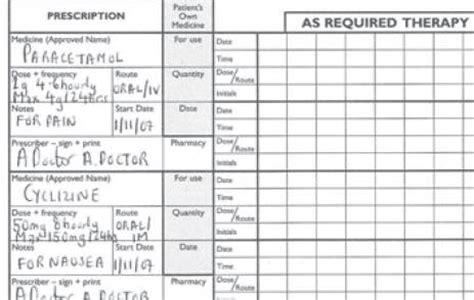 real medical english medical abbreviations prescription writing