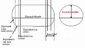 Calcul Volume Litre : calcul du volume d 39 une cuve forum math matiques autre ~ Melissatoandfro.com Idées de Décoration