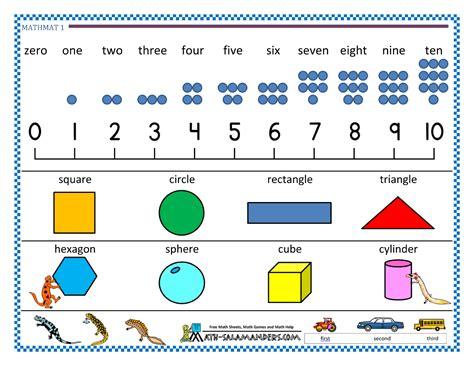 16+ Math Kindergarten  Wines For Dummies