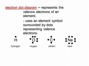 Which Electron Dot Diagram Represents H2