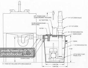 Basement Sink Installation