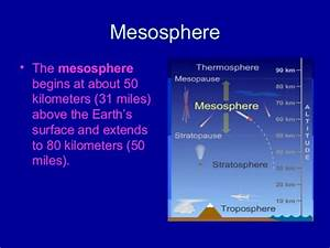 The Earth U0026 39 S Atmosphere Atmospheric Layers