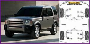 Powerflex Land Rover Discovery 3 Bushes  Powerflex