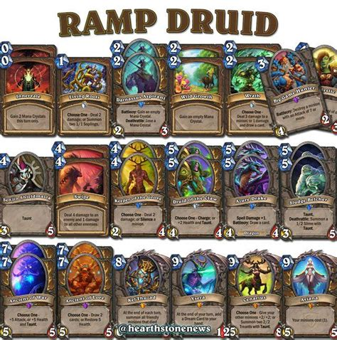 Druid Deck Hearthstone Basic by 17 Best Images About Hearthstone On