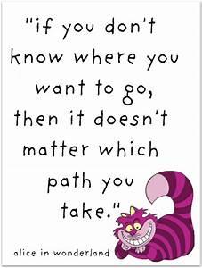 Cheshire Cat Alice In Wonderland Quotes Sayings. QuotesGram