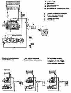 1999 Volvo V70 Ignition Wiring Diagram : volvo 940 1991 wiring diagrams starting carknowledge ~ A.2002-acura-tl-radio.info Haus und Dekorationen