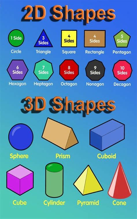 organic shape chart google search art elements shape