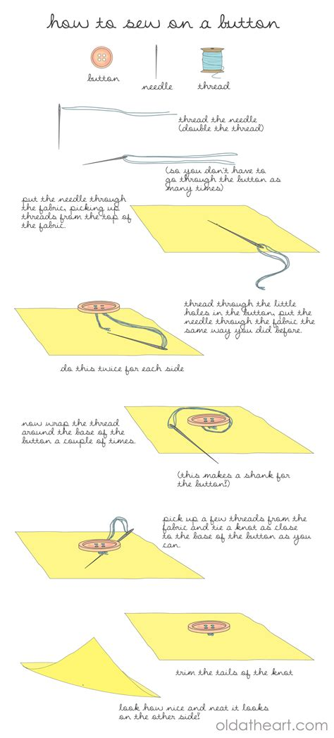 How To Sew A Button  Old At Heart
