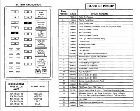 06 I 250 Fuse Box Diagram by Can You Send Me A Fuse Box Diagram For A 2000 F350