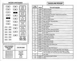 2000 Ford F 250 V1 0 Super Duty Fuse Panel Diagram