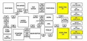 05 Chevy Equinox 3 4 Electrical Fan Wiring Diagram