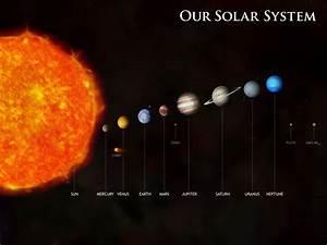 Solar System SSM02 Galaxy UFO PLANET EARTH A3 A4 POSTER ...