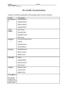 the crucible characterization worksheet by debbie s den tpt