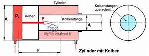 Delta Berechnen : hydraulik 1 kolbenkr fte tec lehrerfreund ~ Themetempest.com Abrechnung
