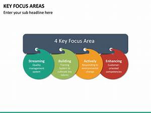 Key Focus Areas Powerpoint Template