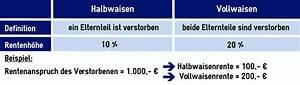 Waisenrente Berechnen : hinterbliebenenschutz der gesetzlichen rentenversicherung stc ~ Themetempest.com Abrechnung