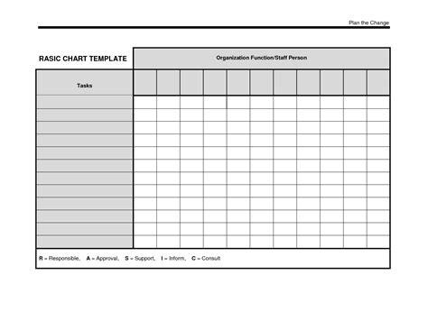 freeblankcharttemplates printable chart data charts