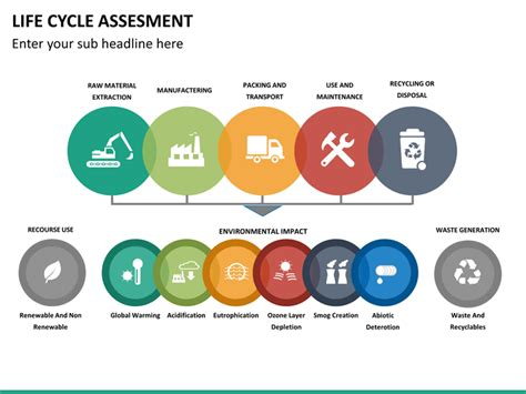 model home interior designers cycle assessment powerpoint template sketchbubble